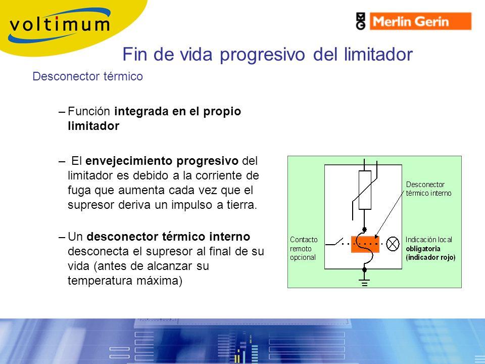 Desconector térmico –Función integrada en el propio limitador – El envejecimiento progresivo del limitador es debido a la corriente de fuga que aument