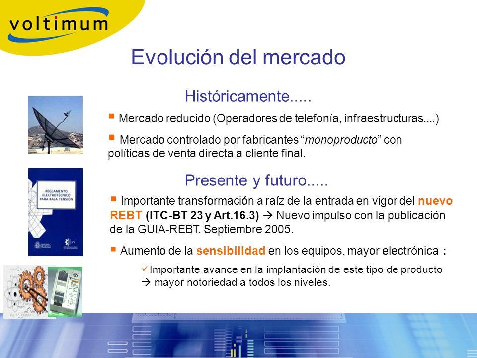 Históricamente..... Presente y futuro..... Mercado reducido (Operadores de telefonía, infraestructuras....) Mercado controlado por fabricantes monopro