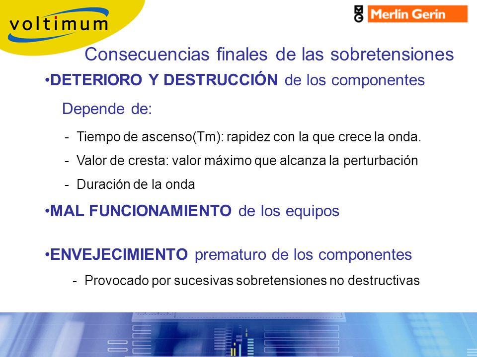 Consecuencias finales de las sobretensiones DETERIORO Y DESTRUCCIÓN de los componentes Depende de: - Tiempo de ascenso(Tm): rapidez con la que crece l