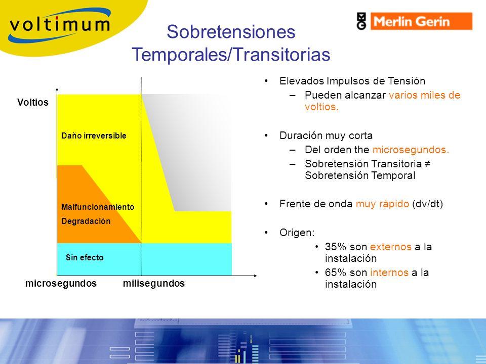 Sobretensiones Temporales/Transitorias Sin efecto Malfuncionamiento Degradación Daño irreversible Voltios microsegundos milisegundos Elevados Impulsos
