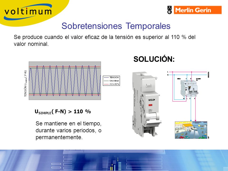 TENSIÓN U SIMPLE ( F-N) Se produce cuando el valor eficaz de la tensión es superior al 110 % del valor nominal. U SIMPLE ( F-N) > 110 % Se mantiene en