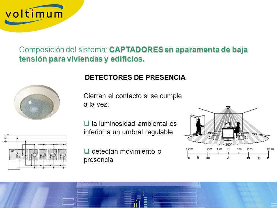 CAPTADORES en aparamenta de baja tensión para viviendas y edificios. Composición del sistema: CAPTADORES en aparamenta de baja tensión para viviendas