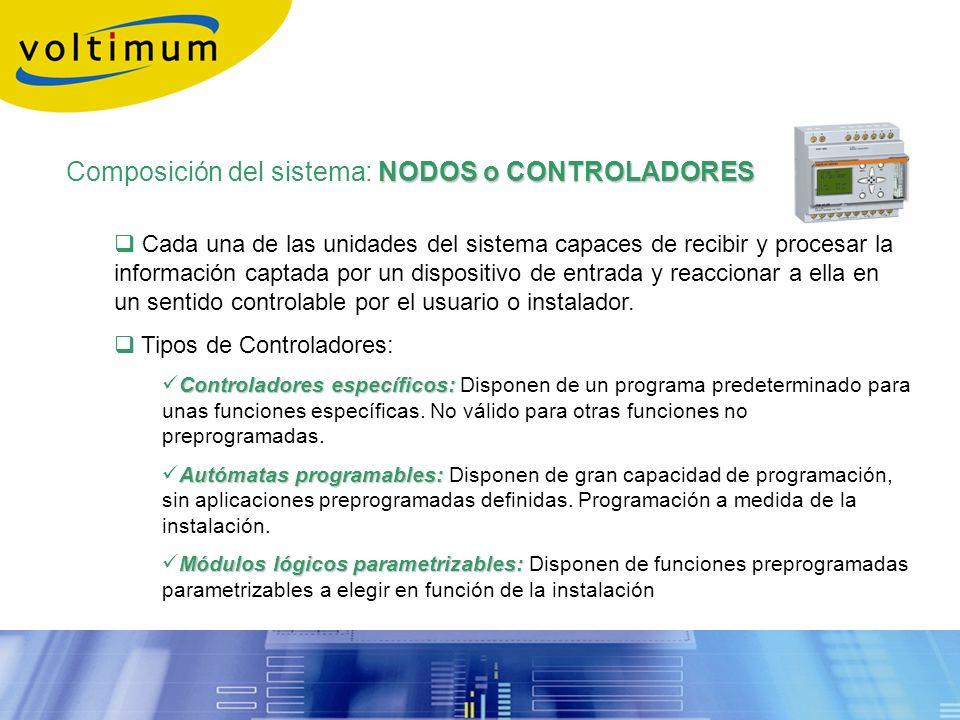 NODOS o CONTROLADORES Composición del sistema: NODOS o CONTROLADORES Cada una de las unidades del sistema capaces de recibir y procesar la información