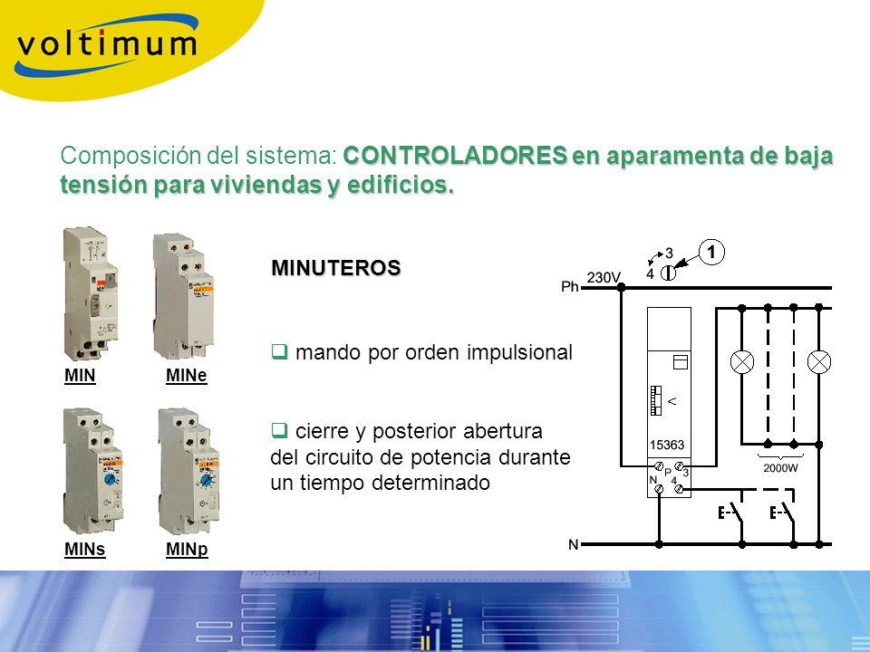 CONTROLADORES en aparamenta de baja tensión para viviendas y edificios. Composición del sistema: CONTROLADORES en aparamenta de baja tensión para vivi