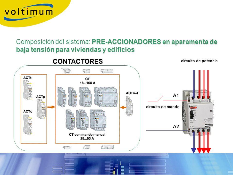 PRE-ACCIONADORES en aparamenta de baja tensión para viviendas y edificios Composición del sistema: PRE-ACCIONADORES en aparamenta de baja tensión para