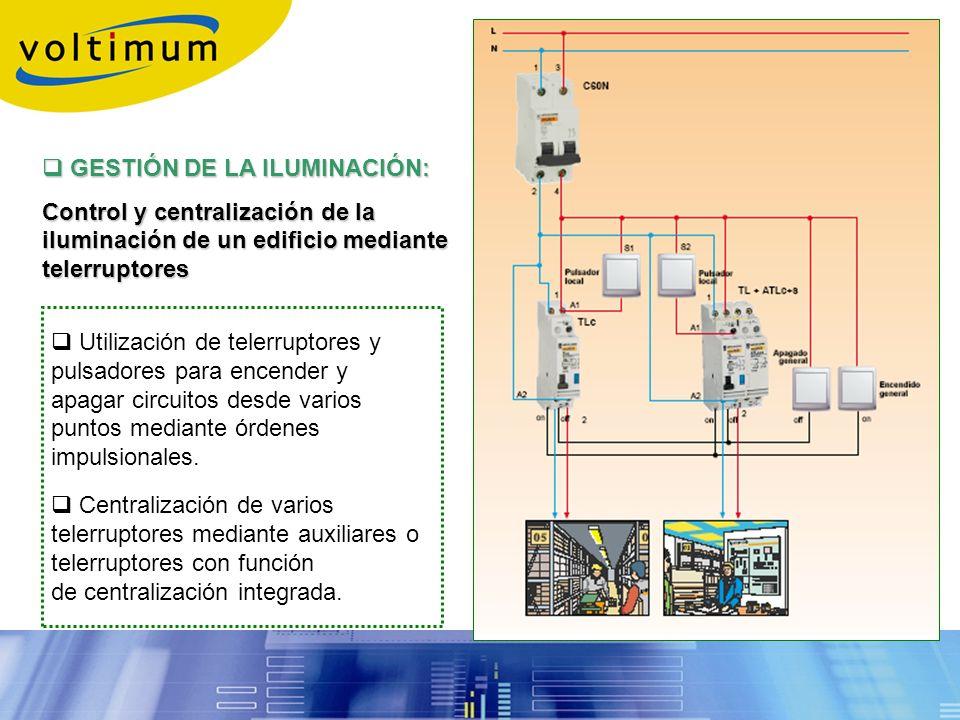 GESTIÓN DE LA ILUMINACIÓN: GESTIÓN DE LA ILUMINACIÓN: Control y centralización de la iluminación de un edificio mediante telerruptores Utilización de