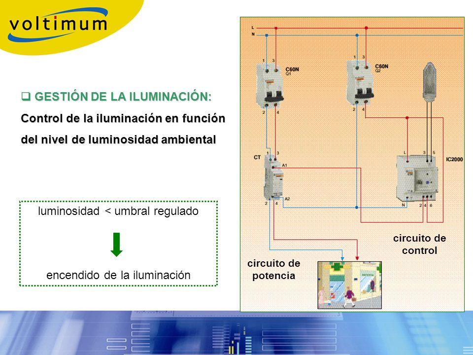 GESTIÓN DE LA ILUMINACIÓN: GESTIÓN DE LA ILUMINACIÓN: Control de la iluminación en función del nivel de luminosidad ambiental luminosidad < umbral reg