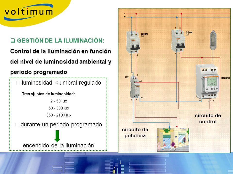 GESTIÓN DE LA ILUMINACIÓN: GESTIÓN DE LA ILUMINACIÓN: Control de la iluminación en función del nivel de luminosidad ambiental y periodo programado lum