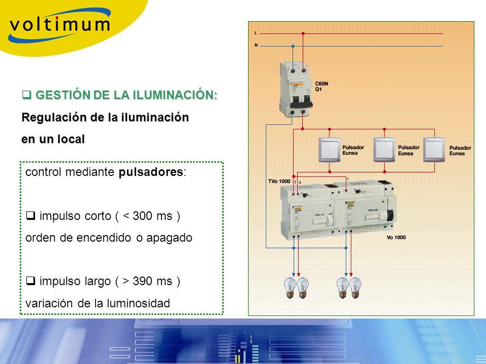 GESTIÓN DE LA ILUMINACIÓN: GESTIÓN DE LA ILUMINACIÓN: Regulación de la iluminación en un local control mediante pulsadores: impulso corto ( < 300 ms )
