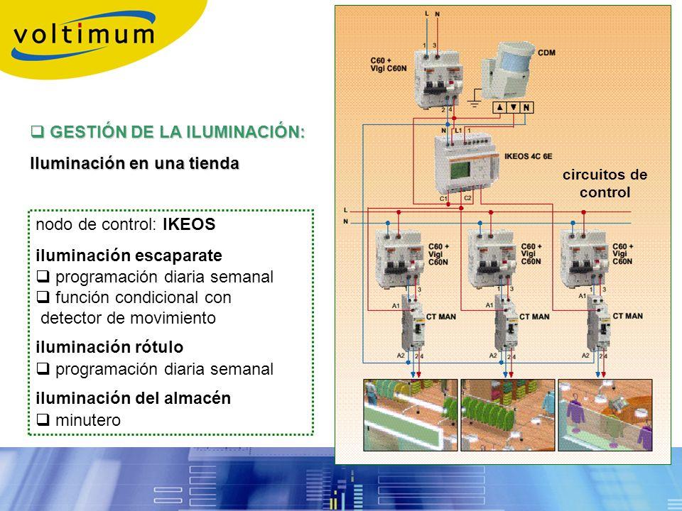 GESTIÓN DE LA ILUMINACIÓN: GESTIÓN DE LA ILUMINACIÓN: Iluminación en una tienda nodo de control: IKEOS iluminación escaparate programación diaria sema
