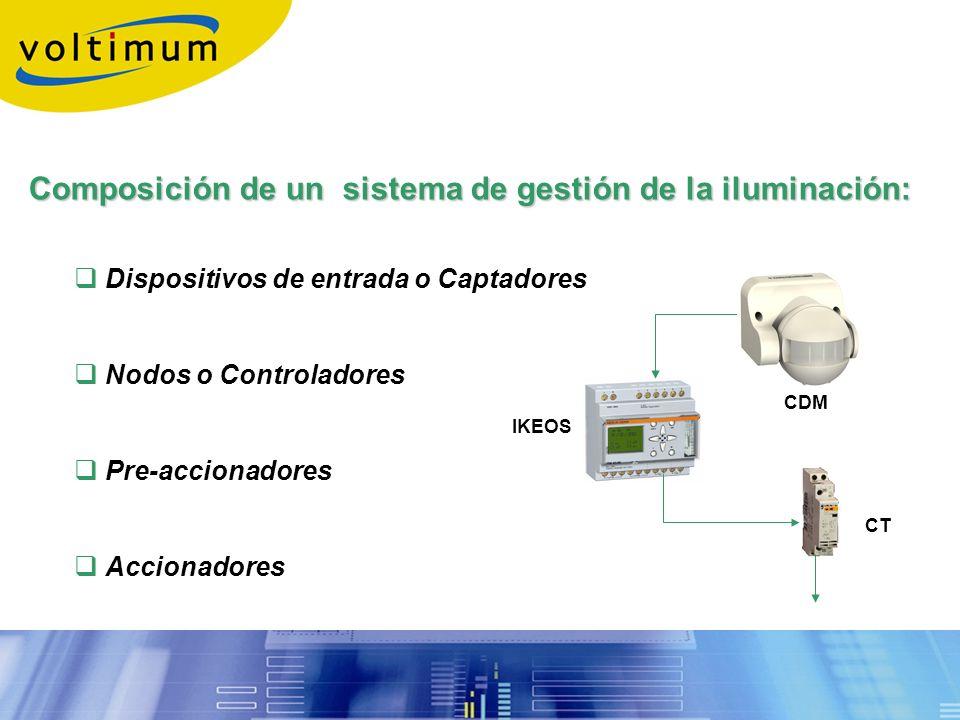 Composición de un sistema de gestión de la iluminación: Dispositivos de entrada o Captadores Nodos o Controladores Pre-accionadores Accionadores CDM I
