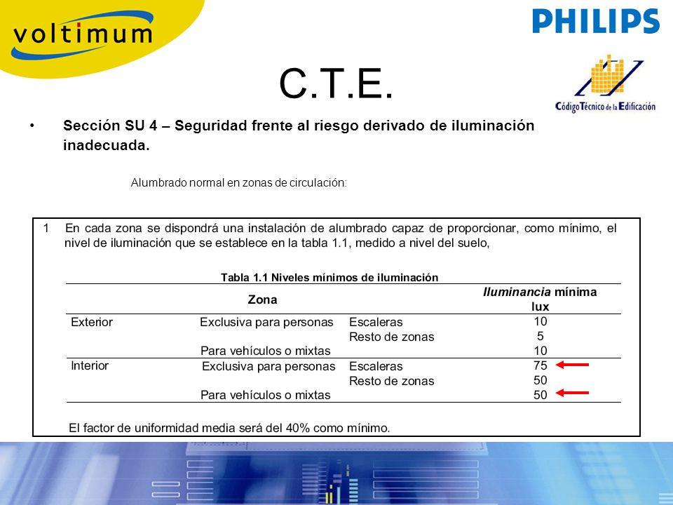 C.T.E. Sección SU 4 – Seguridad frente al riesgo derivado de iluminación inadecuada. Alumbrado normal en zonas de circulación: