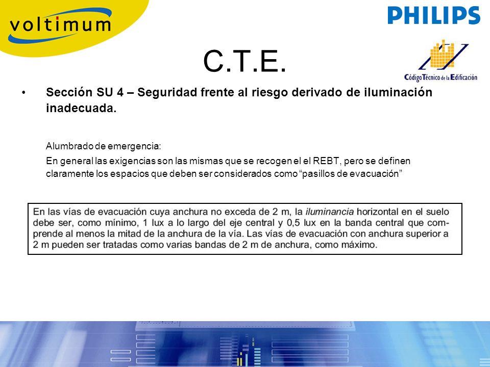 C.T.E. Sección SU 4 – Seguridad frente al riesgo derivado de iluminación inadecuada. Alumbrado de emergencia: En general las exigencias son las mismas