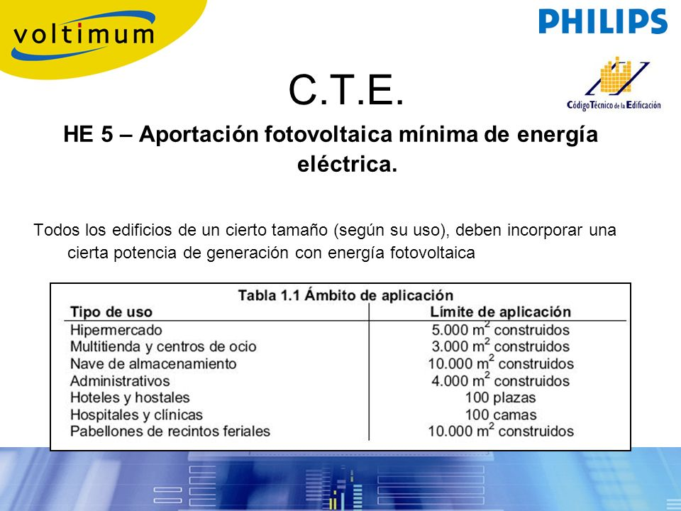 C.T.E. HE 5 – Aportación fotovoltaica mínima de energía eléctrica. Todos los edificios de un cierto tamaño (según su uso), deben incorporar una cierta