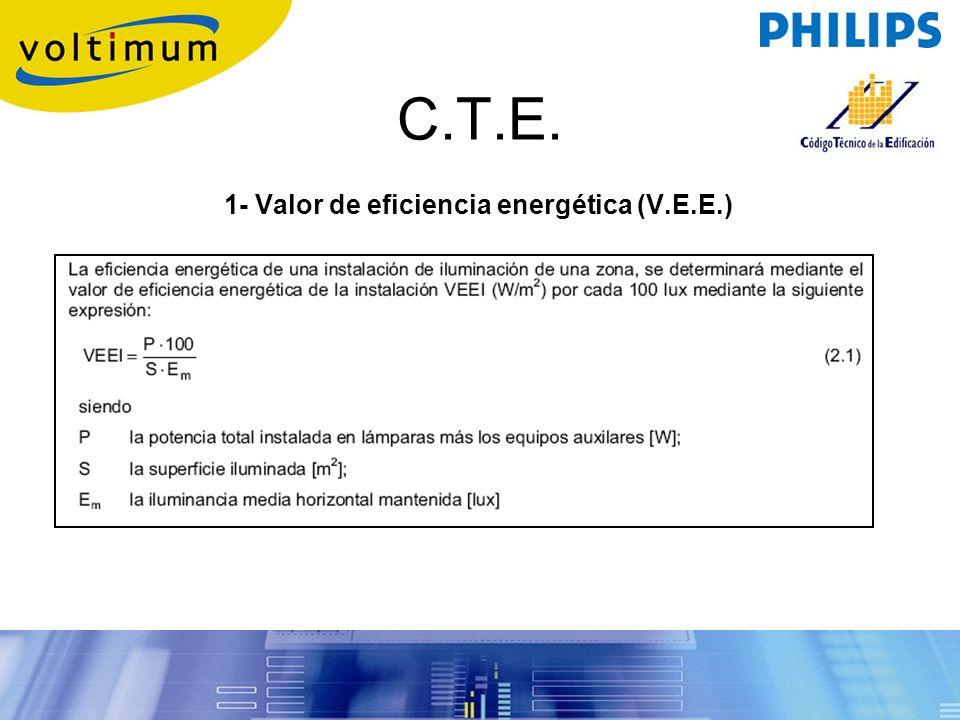 C.T.E. 1- Valor de eficiencia energética (V.E.E.)