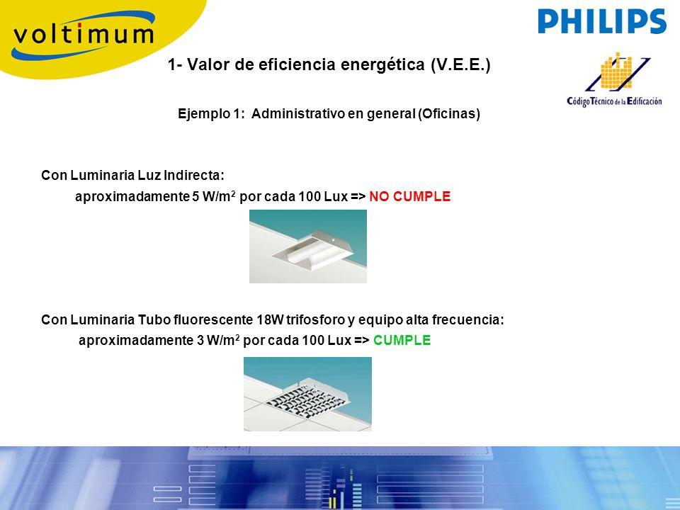 Ejemplo 1: Administrativo en general (Oficinas) Con Luminaria Luz Indirecta: aproximadamente 5 W/m 2 por cada 100 Lux => NO CUMPLE Con Luminaria Tubo
