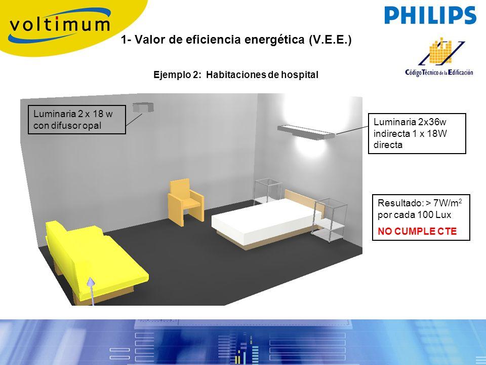 1- Valor de eficiencia energética (V.E.E.) Ejemplo 2: Habitaciones de hospital Luminaria 2x36w indirecta 1 x 18W directa Luminaria 2 x 18 w con difuso