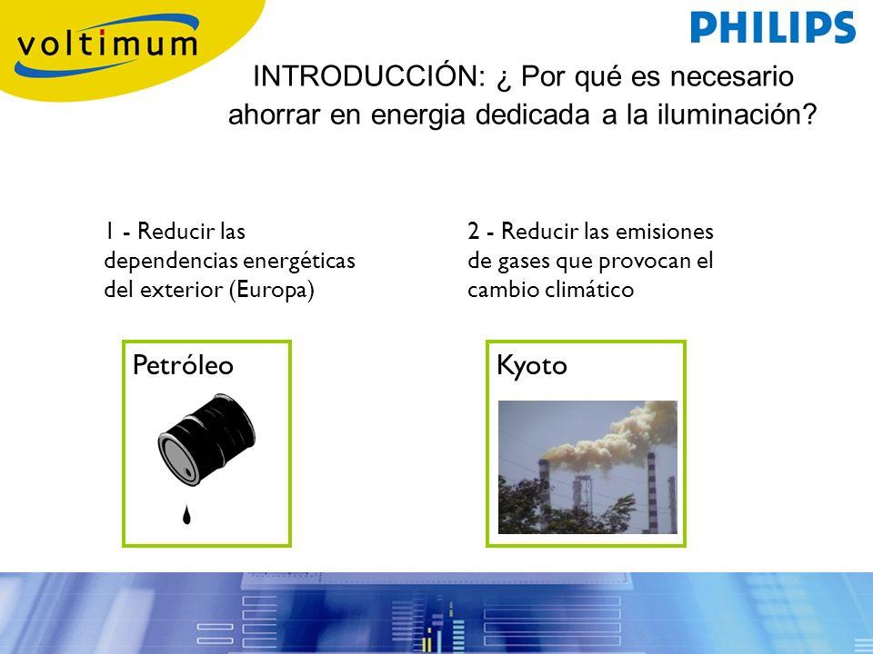 INTRODUCCIÓN: ¿ Por qué es necesario ahorrar en energia dedicada a la iluminación? KyotoPetróleo 1 - Reducir las dependencias energéticas del exterior