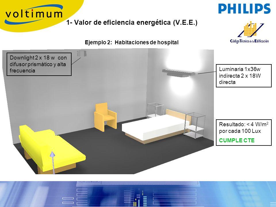 1- Valor de eficiencia energética (V.E.E.) Ejemplo 2: Habitaciones de hospital Luminaria 1x36w indirecta 2 x 18W directa Downlight 2 x 18 w con difuso