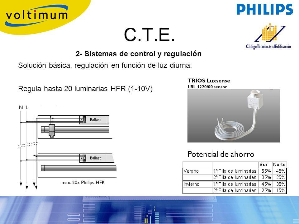 C.T.E. 2- Sistemas de control y regulación Solución básica, regulación en función de luz diurna: Regula hasta 20 luminarias HFR (1-10V) Potencial de a