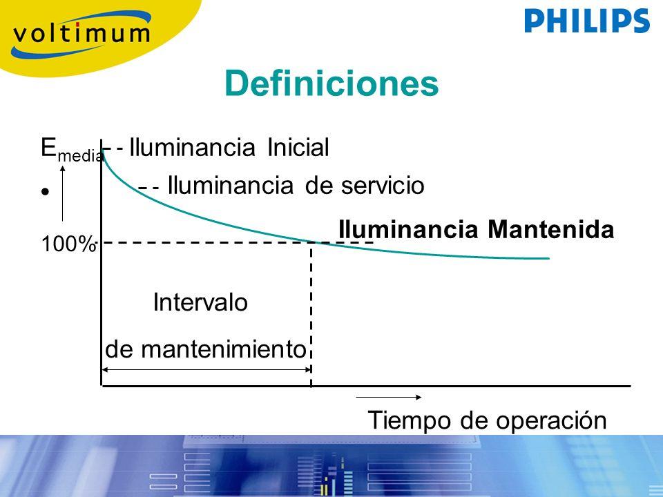 Iluminancia Inicial Iluminancia Mantenida Iluminancia de servicio Tiempo de operación 100% E media Intervalo de mantenimiento Definiciones