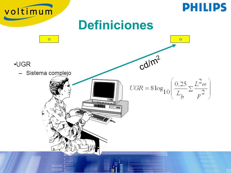 UGR –Sistema complejo cd/m 2 Definiciones