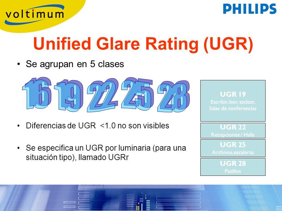 Unified Glare Rating (UGR) Se agrupan en 5 clases Diferencias de UGR <1.0 no son visibles Se especifica un UGR por luminaria (para una situación tipo)