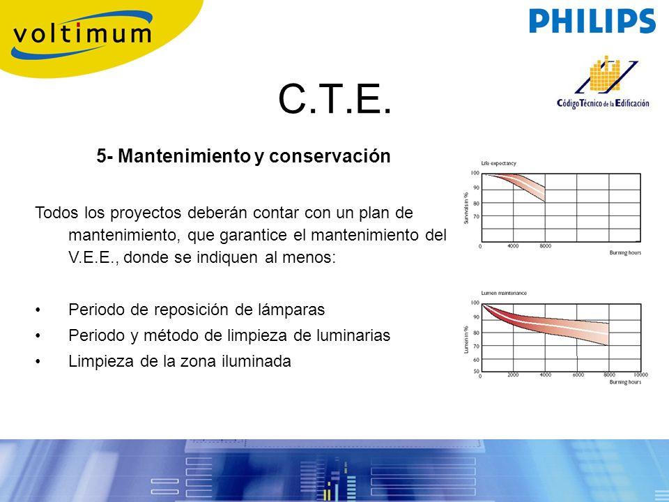 C.T.E. 5- Mantenimiento y conservación Todos los proyectos deberán contar con un plan de mantenimiento, que garantice el mantenimiento del V.E.E., don