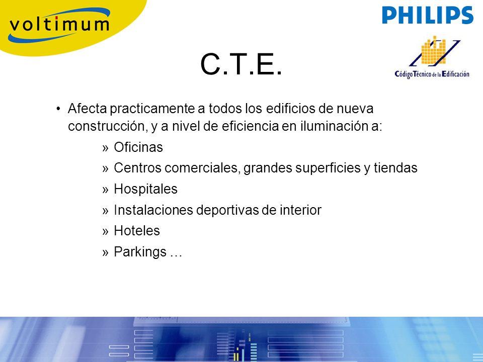 C.T.E. Afecta practicamente a todos los edificios de nueva construcción, y a nivel de eficiencia en iluminación a: »Oficinas »Centros comerciales, gra
