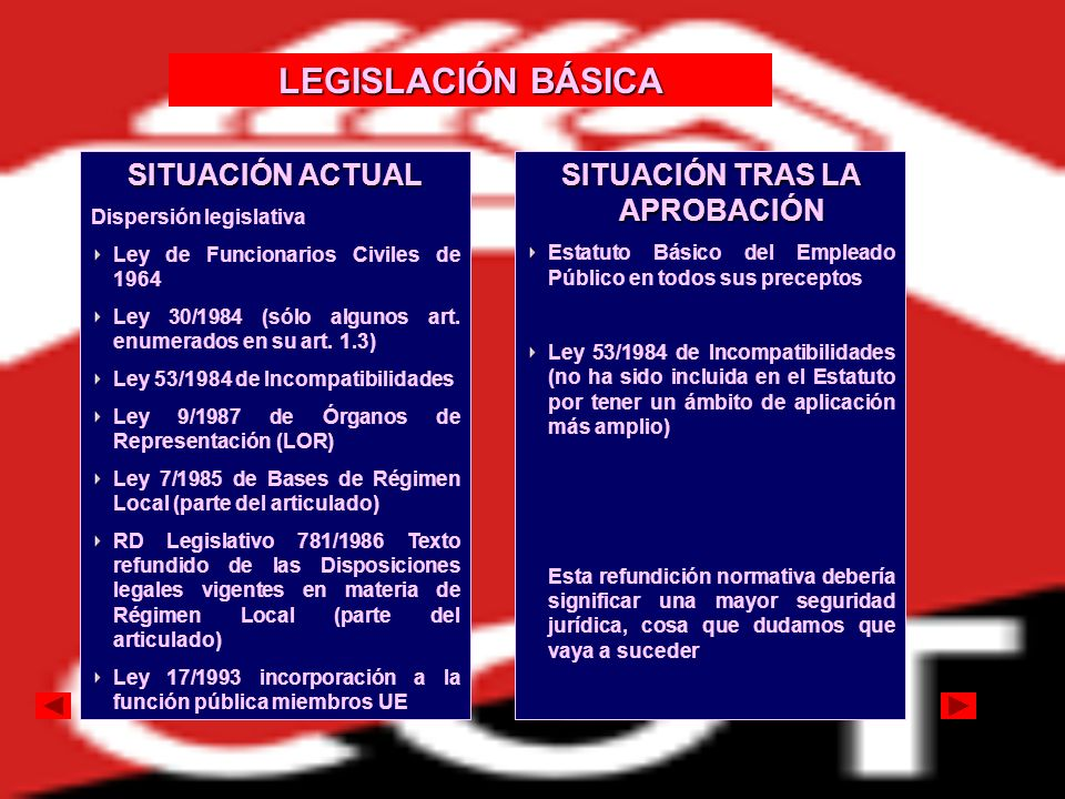 LEGISLACIÓN BÁSICA SITUACIÓN ACTUAL Dispersión legislativa Ley de Funcionarios Civiles de 1964 Ley 30/1984 (sólo algunos art. enumerados en su art. 1.