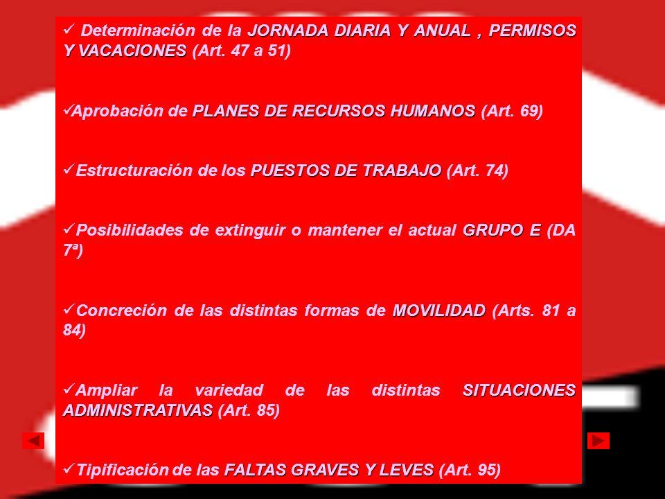 JORNADA DIARIA Y ANUAL, PERMISOS Y VACACIONES Determinación de la JORNADA DIARIA Y ANUAL, PERMISOS Y VACACIONES (Art. 47 a 51) PLANES DE RECURSOS HUMA