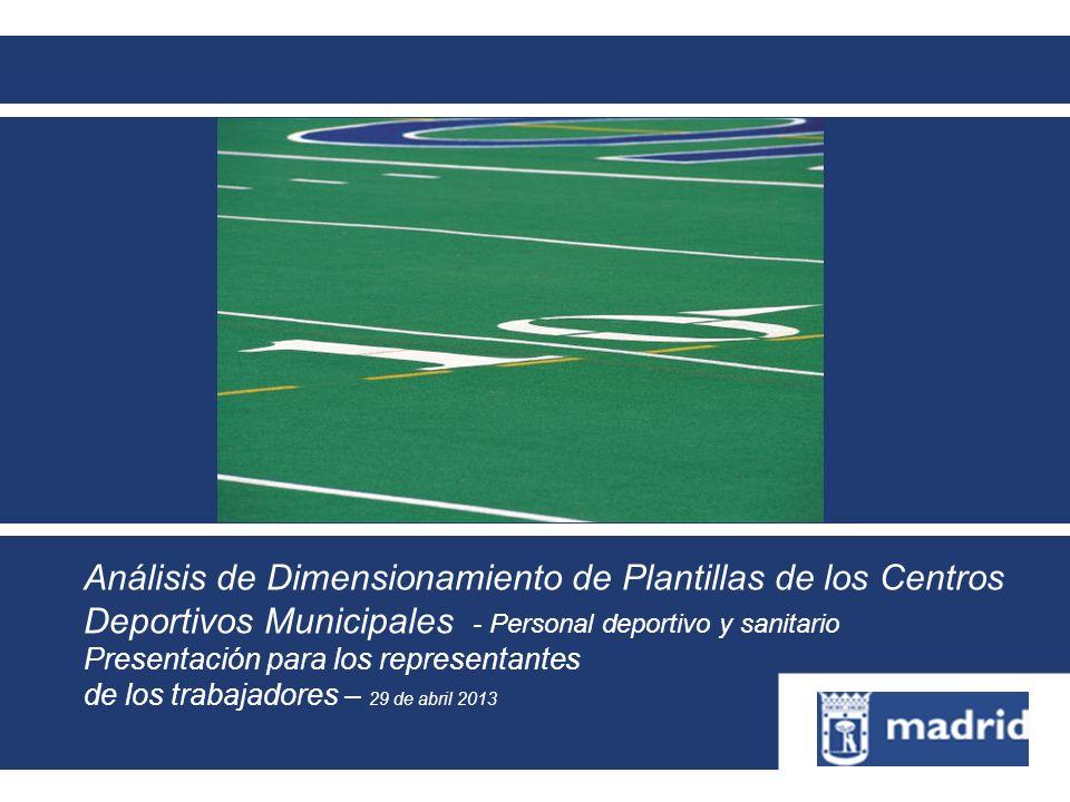 Análisis de Dimensionamiento de Plantillas de los Centros Deportivos Municipales - Personal deportivo y sanitario Presentación para los representantes