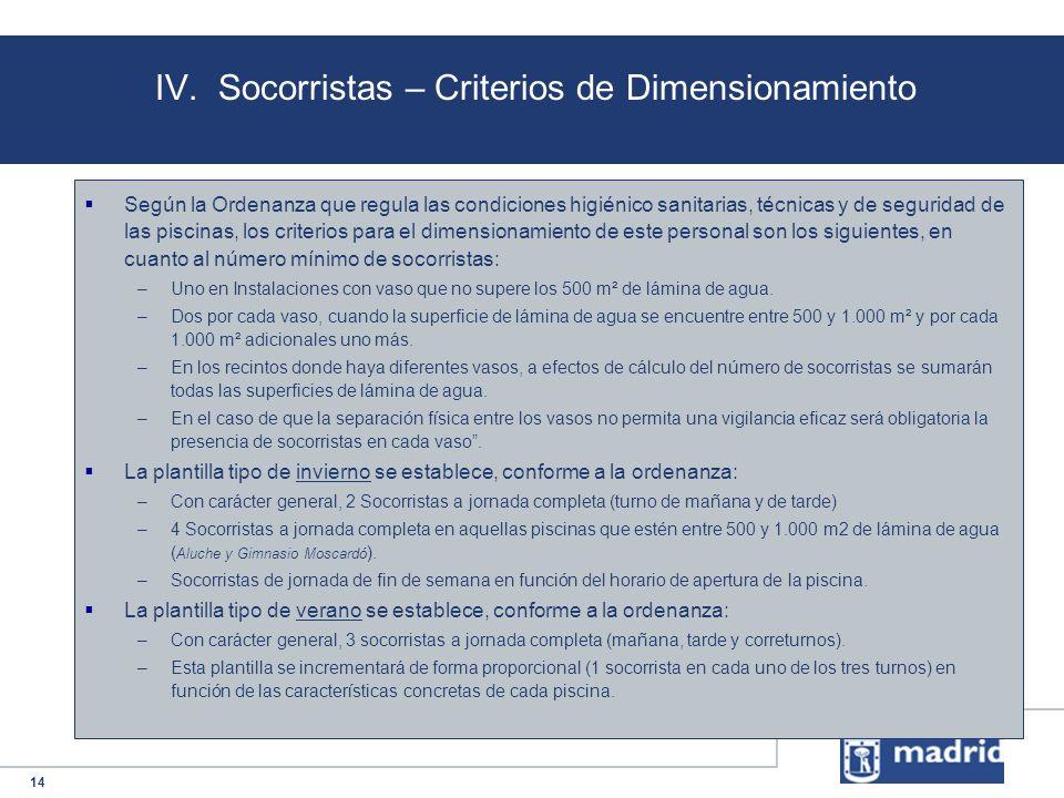 14 IV. Socorristas – Criterios de Dimensionamiento Según la Ordenanza que regula las condiciones higiénico sanitarias, técnicas y de seguridad de las