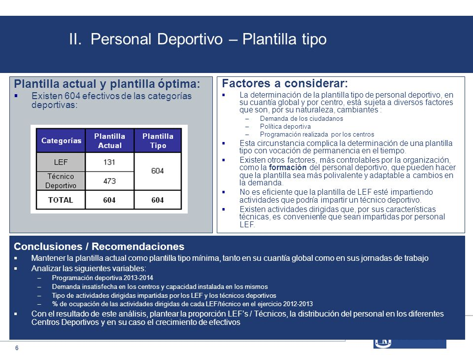 6 II. Personal Deportivo – Plantilla tipo Plantilla actual y plantilla óptima: Existen 604 efectivos de las categorías deportivas: Conclusiones / Reco