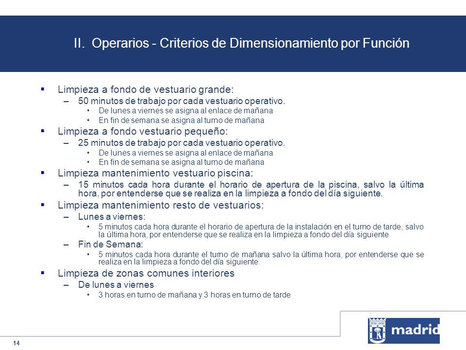 14 II. Operarios - Criterios de Dimensionamiento por Función Limpieza a fondo de vestuario grande: –50 minutos de trabajo por cada vestuario operativo