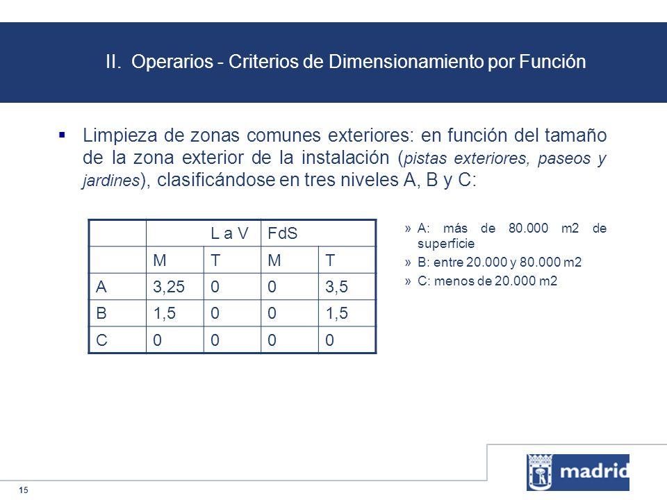 15 II. Operarios - Criterios de Dimensionamiento por Función Limpieza de zonas comunes exteriores: en función del tamaño de la zona exterior de la ins