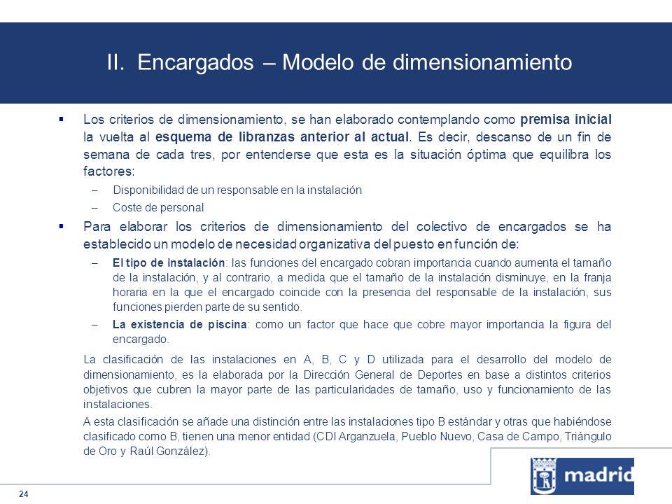 24 II. Encargados – Modelo de dimensionamiento Los criterios de dimensionamiento, se han elaborado contemplando como premisa inicial la vuelta al esqu