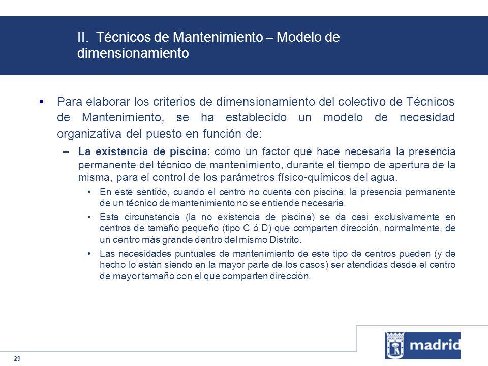 29 II. Técnicos de Mantenimiento – Modelo de dimensionamiento Para elaborar los criterios de dimensionamiento del colectivo de Técnicos de Mantenimien