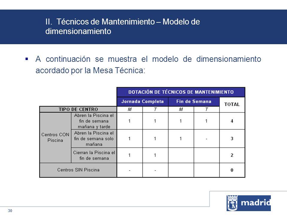 30 II. Técnicos de Mantenimiento – Modelo de dimensionamiento A continuación se muestra el modelo de dimensionamiento acordado por la Mesa Técnica: