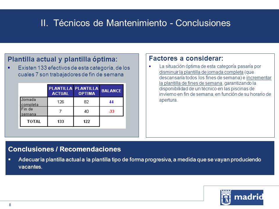 8 II. Técnicos de Mantenimiento - Conclusiones Plantilla actual y plantilla óptima: Existen 133 efectivos de esta categoría, de los cuales 7 son traba
