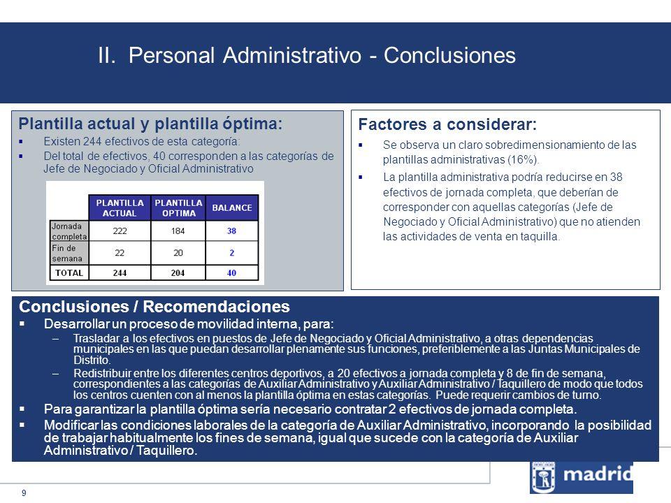 9 II. Personal Administrativo - Conclusiones Plantilla actual y plantilla óptima: Existen 244 efectivos de esta categoría: Del total de efectivos, 40