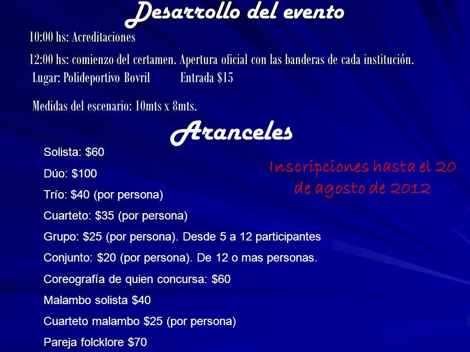 modalidades JazzTap Danza libre Hip hop – funky Ritmos latinos (salsa, merengue, bachata, cha cha cha, son, reggeton ) Gimnasia aeróbica.