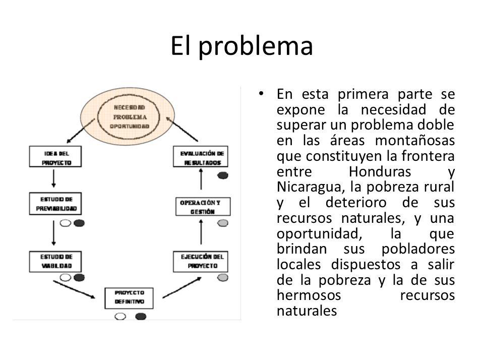 El problema En esta primera parte se expone la necesidad de superar un problema doble en las áreas montañosas que constituyen la frontera entre Hondur