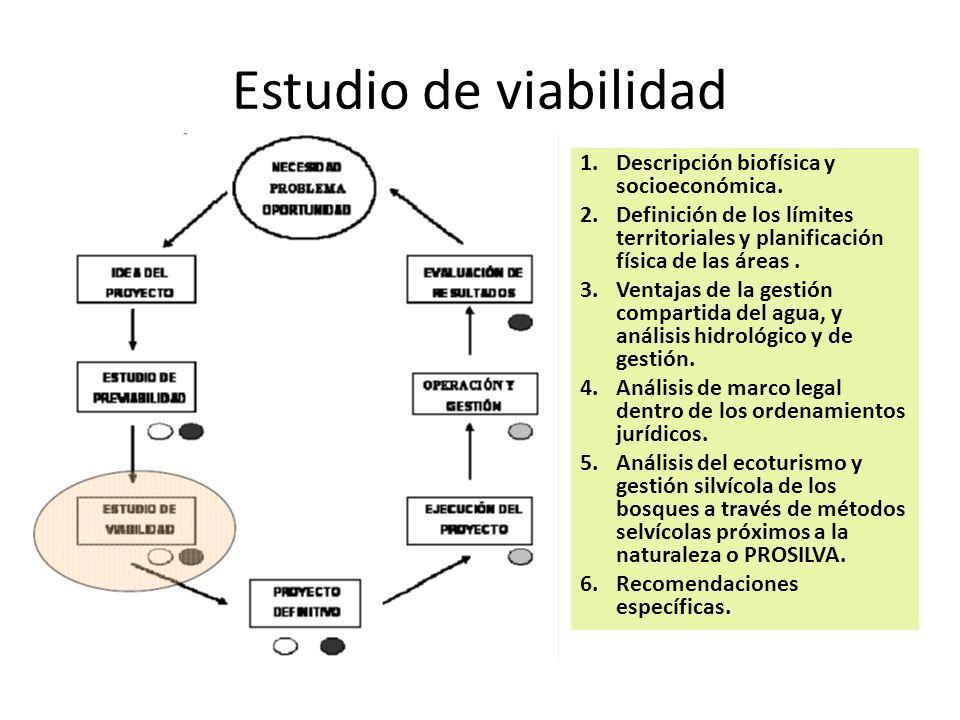 Estudio de viabilidad 1.Descripción biofísica y socioeconómica. 2.Definición de los límites territoriales y planificación física de las áreas. 3.Venta