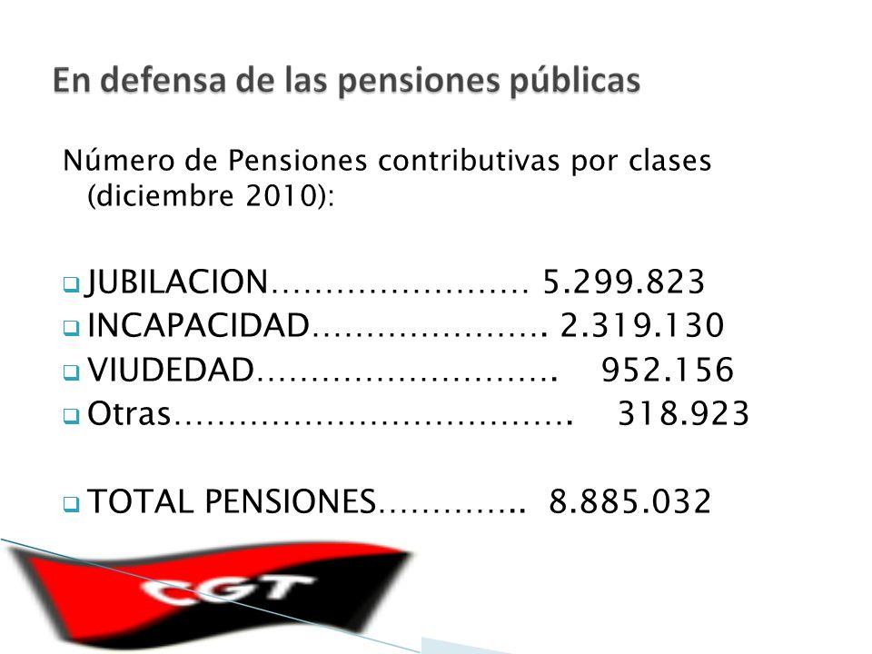 Número de Pensiones contributivas por clases (diciembre 2010): JUBILACION…………………… 5.299.823 INCAPACIDAD………………….