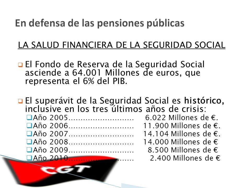 Nuestro Sistema público de Pensiones se basa en tres principios: 1.