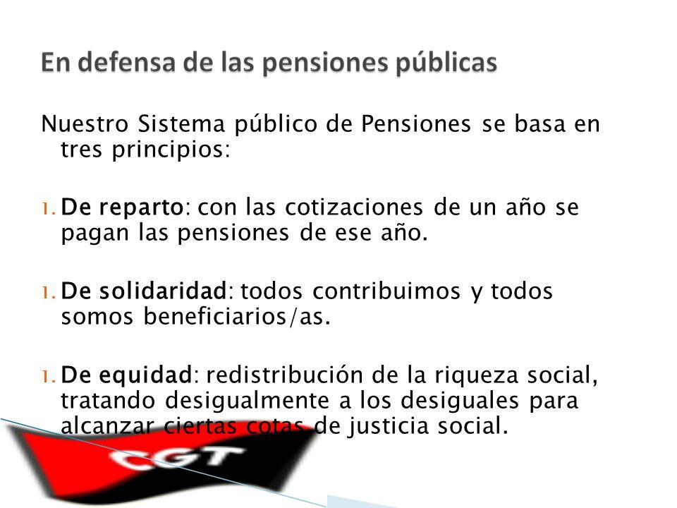 El gasto en Pensiones, actualmente en el 9,2% del PIB, no aumentará en proporción a las necesidades (pensiones suficientes para todos y todas) y el sistema se consolidará sobre una REDUCCION importante del GASTO SOCIAL.