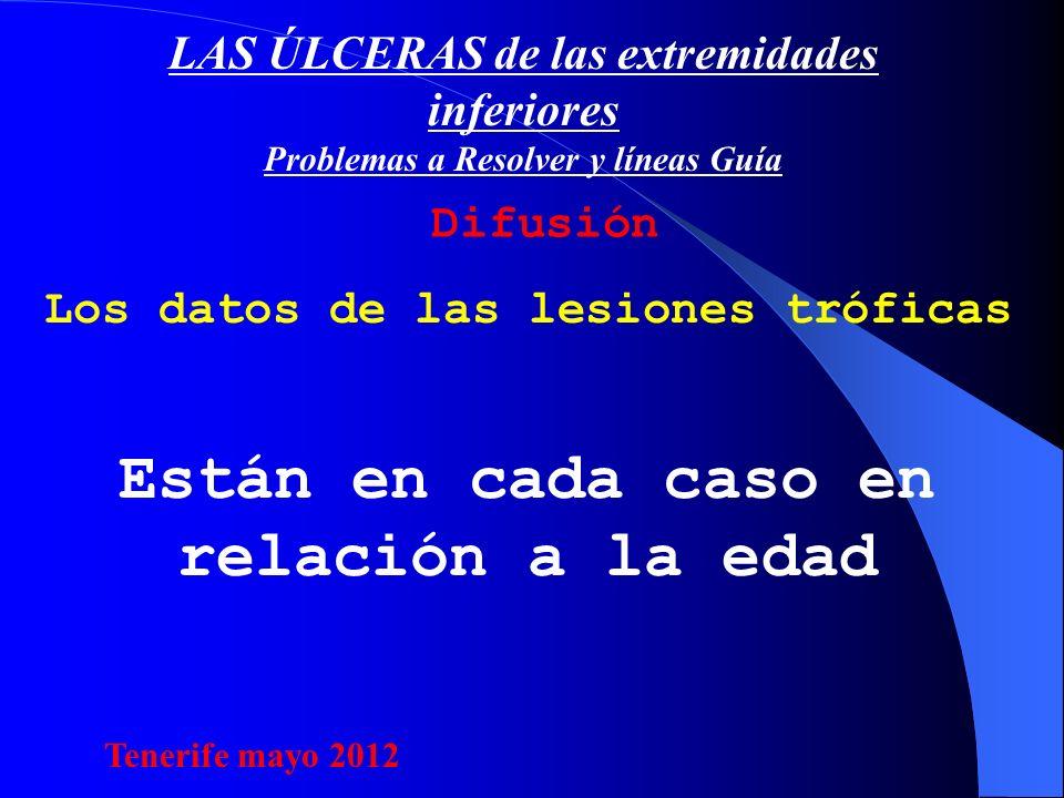 LAS ÚLCERAS de las extremidades inferiores Problemas a Resolver y líneas Guía Difusión Los datos de las lesiones tróficas Están en cada caso en relación a la edad Tenerife mayo 2012