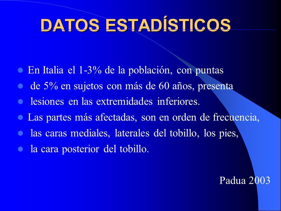 DATOS ESTADÍSTICOS En Italia el 1-3% de la población, con puntas de 5% en sujetos con más de 60 años, presenta lesiones en las extremidades inferiores.