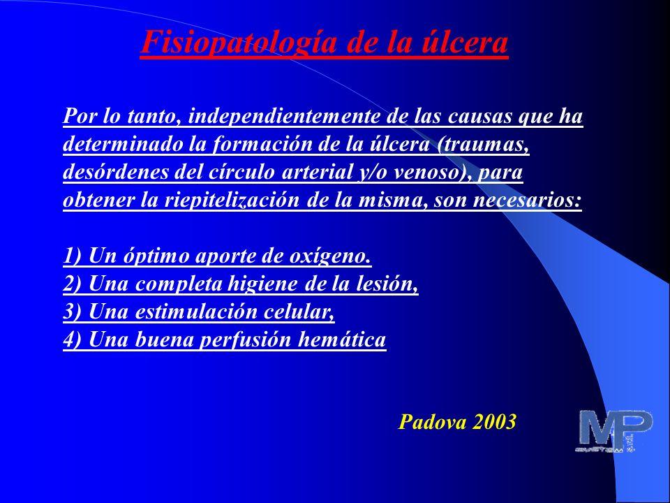 Fisiopatología de la úlcera Tambièn la síntesis del colágeno patiendo de los fibroblastos no puede prescindir del oxígeno. En las condiciones ut supra